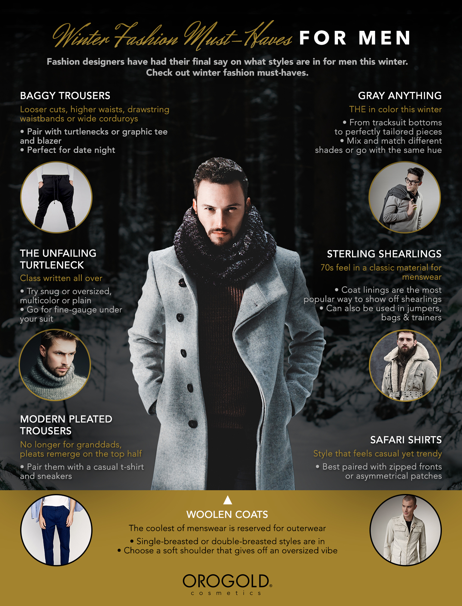 infographic with mens guide to winter fashion