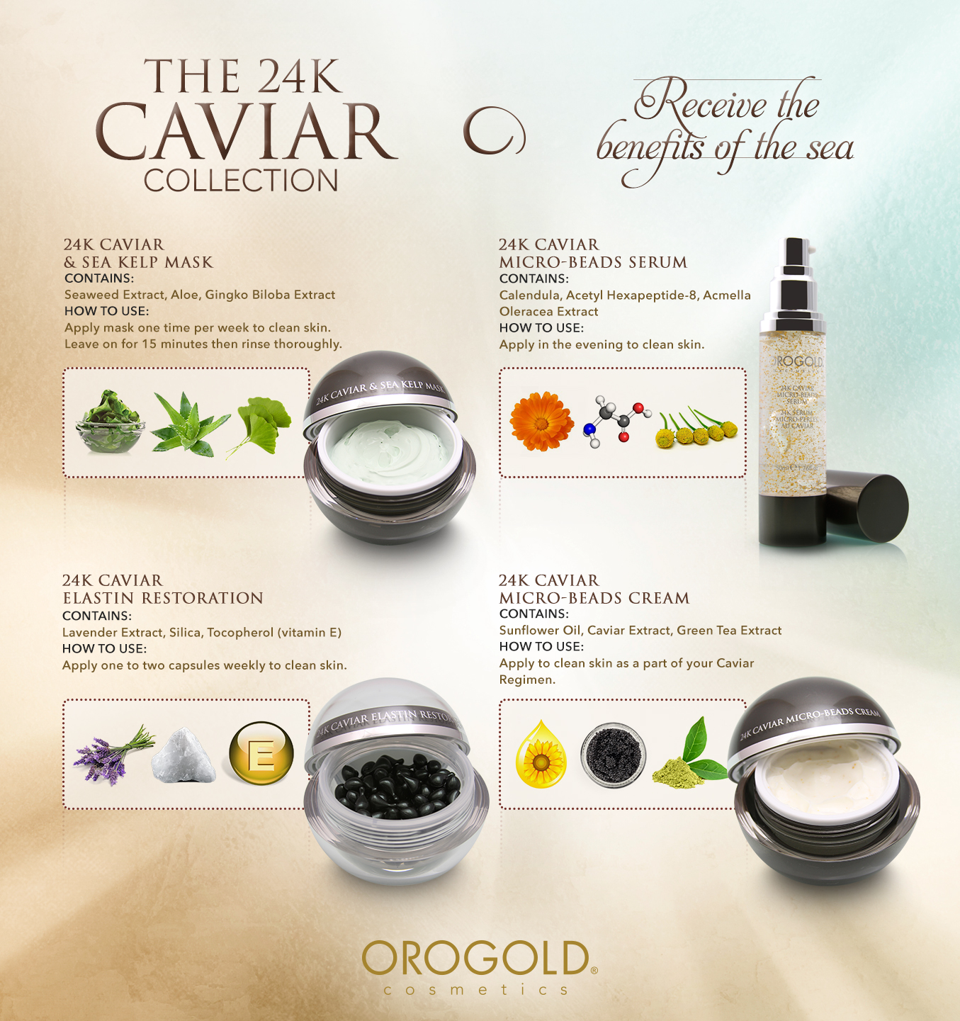 Caviar Collection Infographic