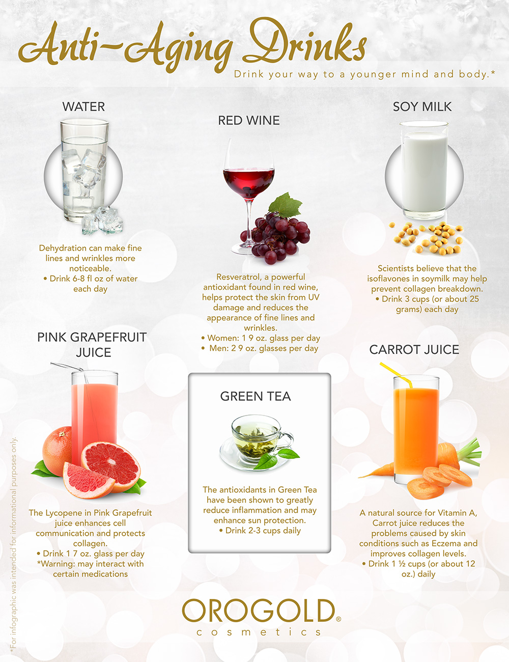 Anti-Aging Drinks Infographic