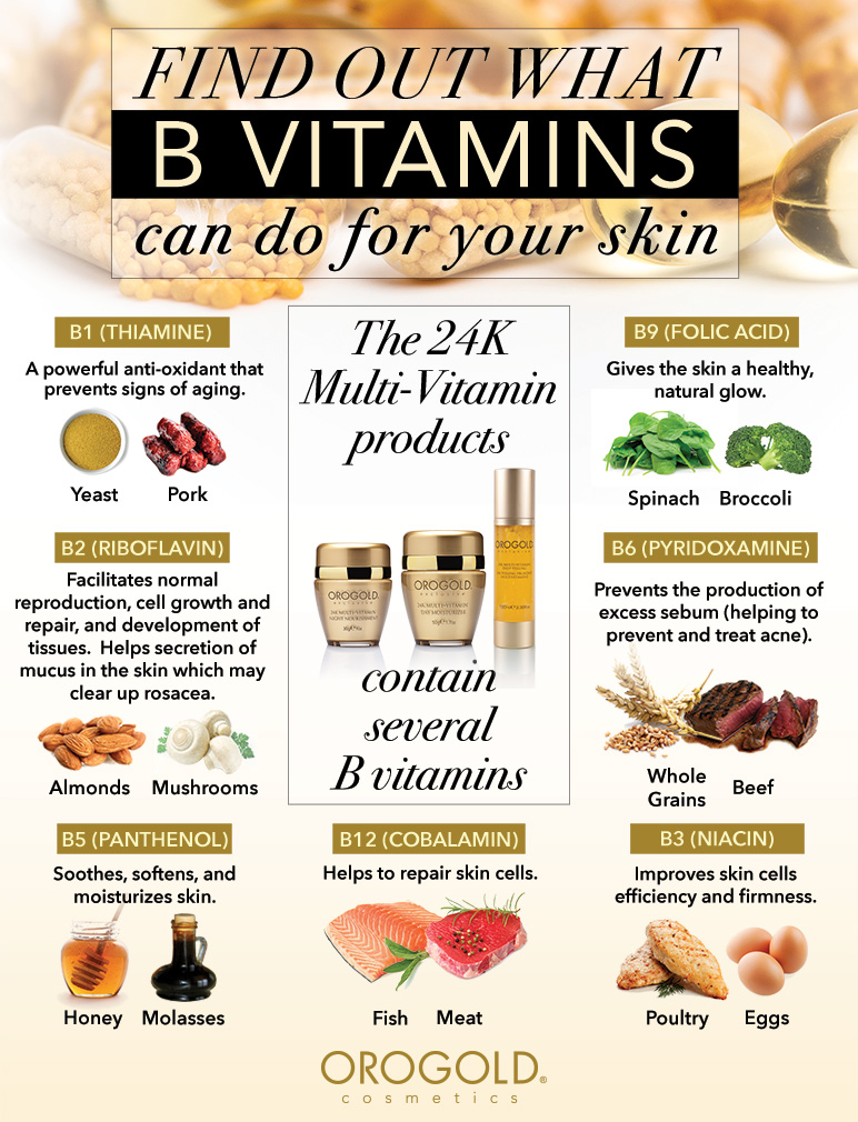 B Vitamins Infographic with Info on types of Vitamin B and examples of food sources