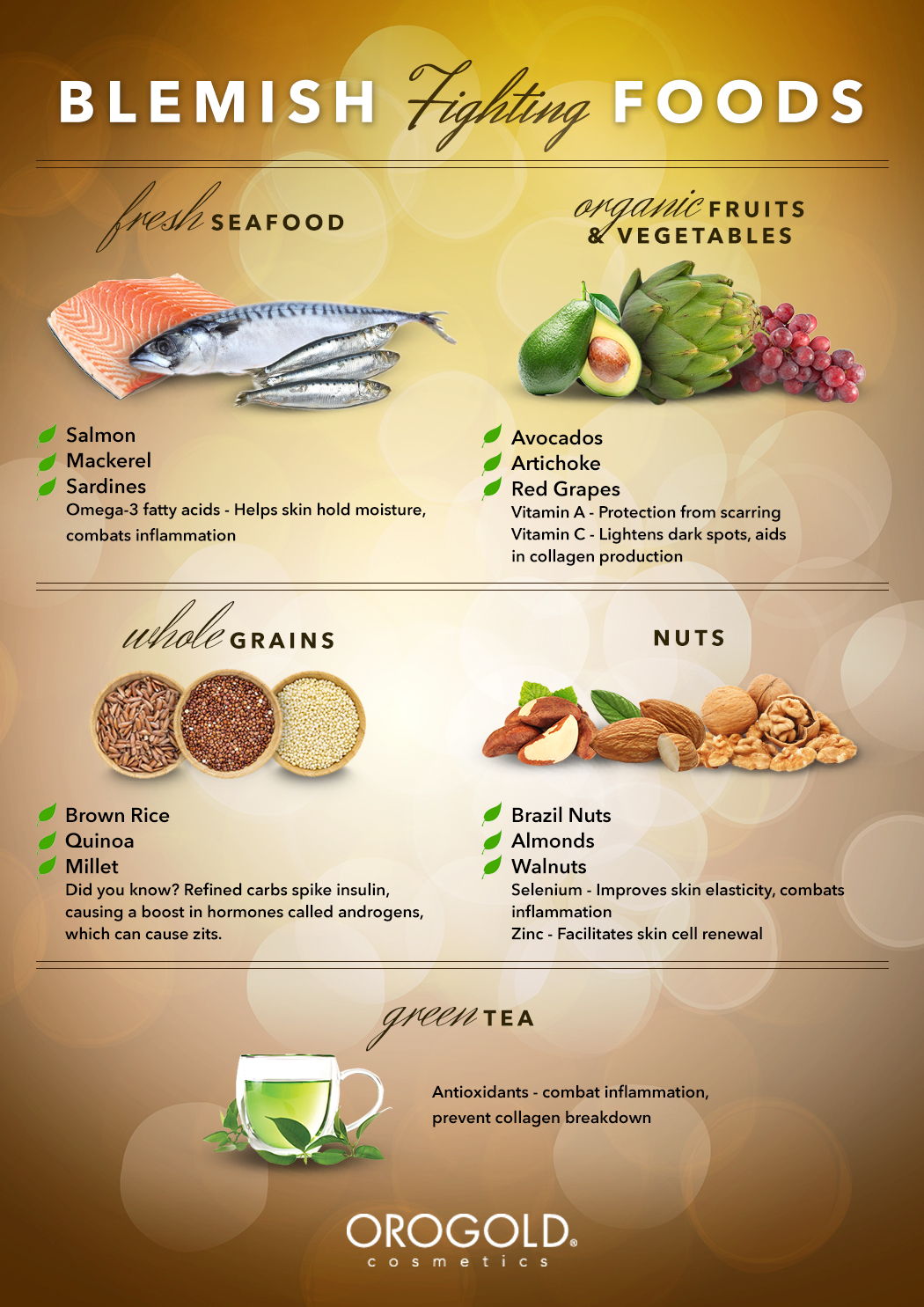 Blemish Fighting Foods Infographic