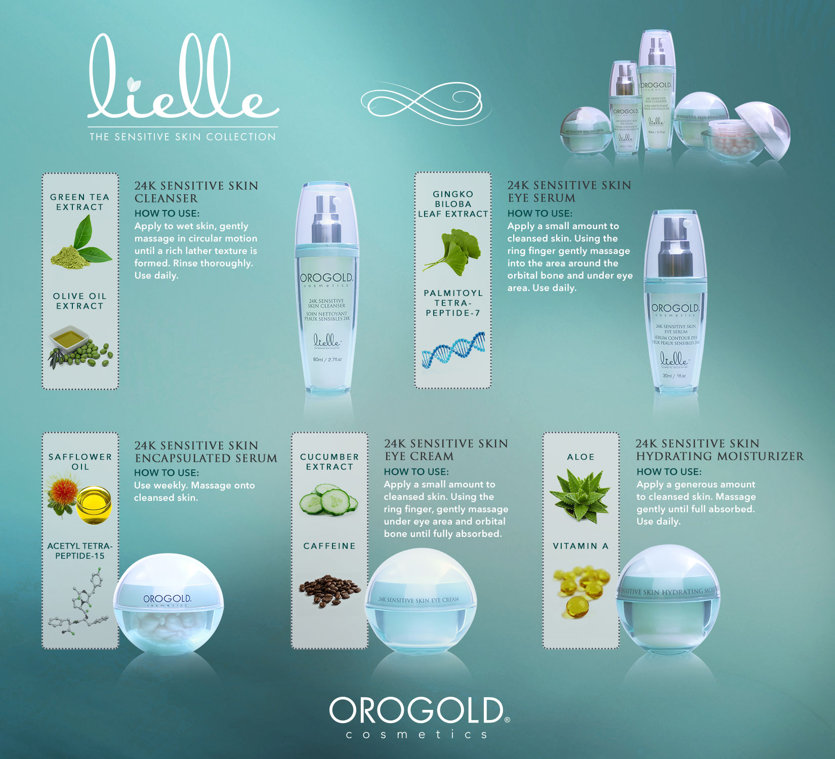 Orogold Lielle Sensitive Skin Collection infographic