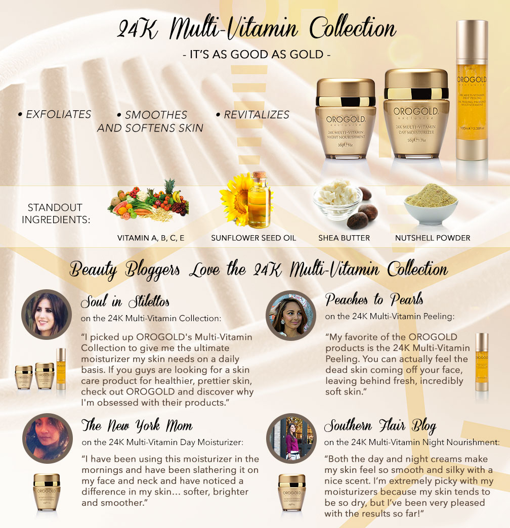 Multi-Vitamin Collection infographic with info on products and blogger reviews