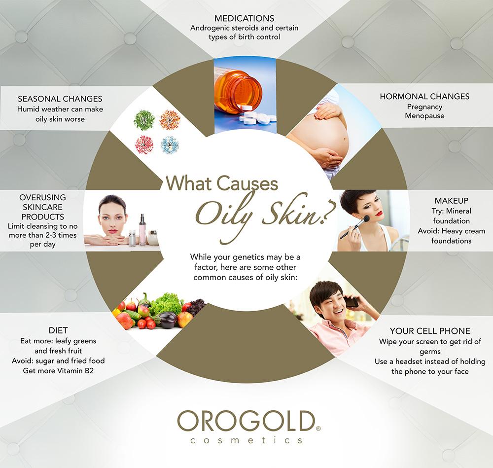 OG Oily Skin chart
