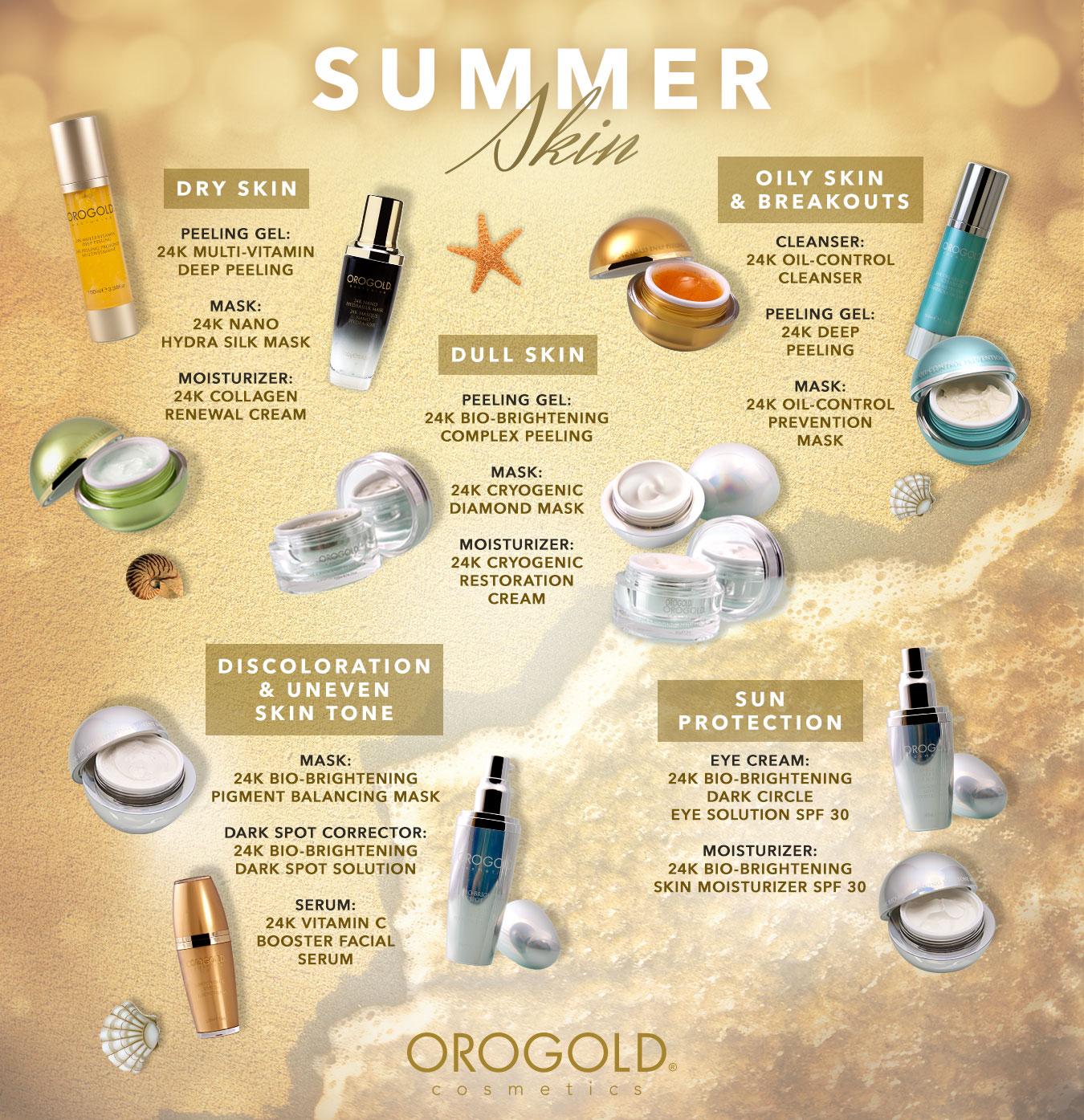 OG Summer Skin Infographic
