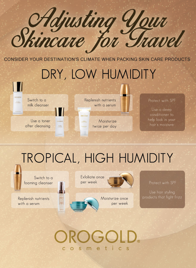 Adjusting Your Skin Care for Travel infographic with product suggestions for low and high humidity