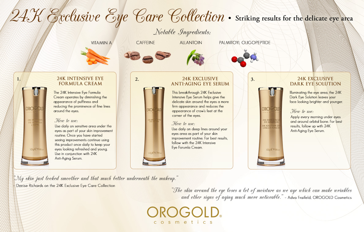 Learn about the OROGOLD Exclusive Eye Collection