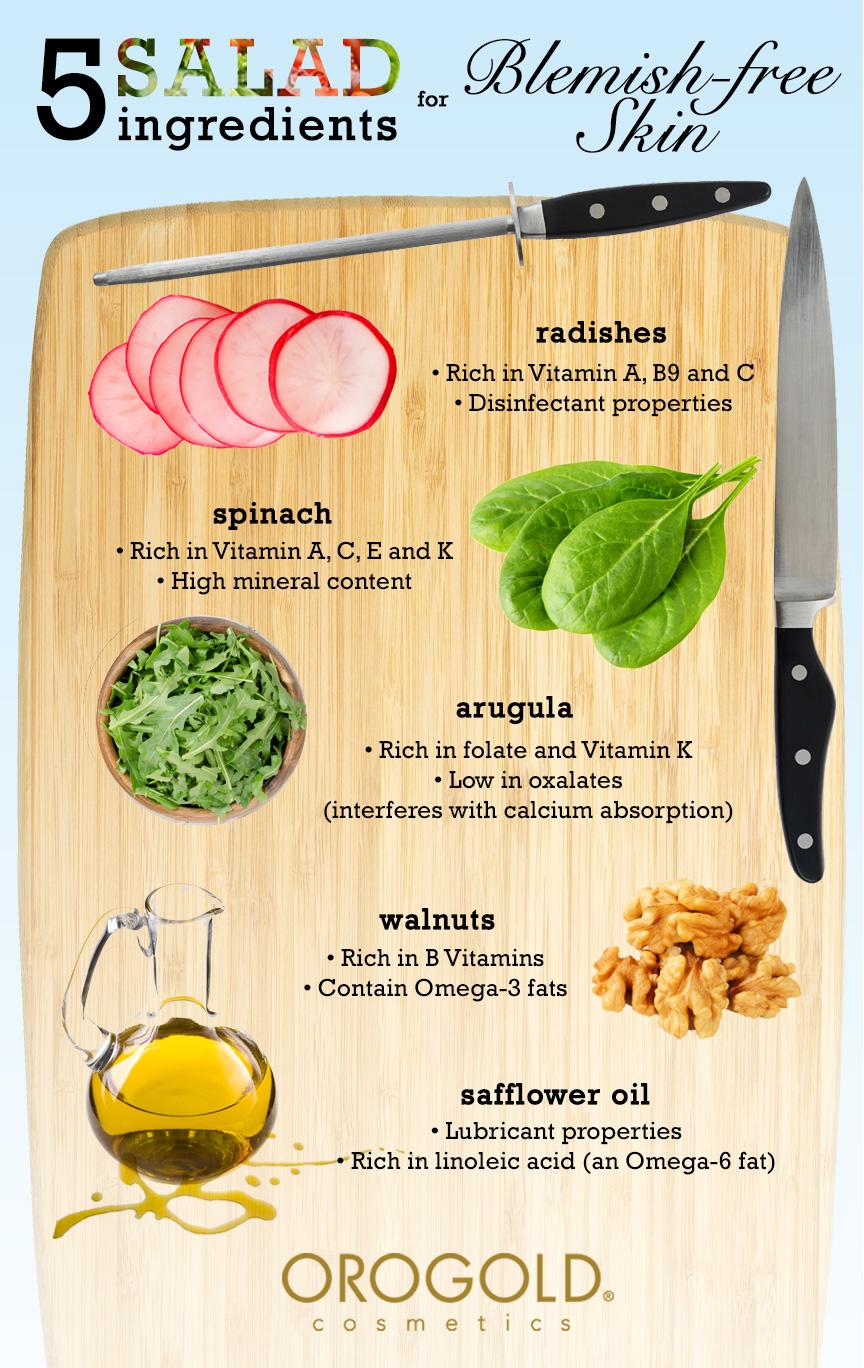 salad infographic